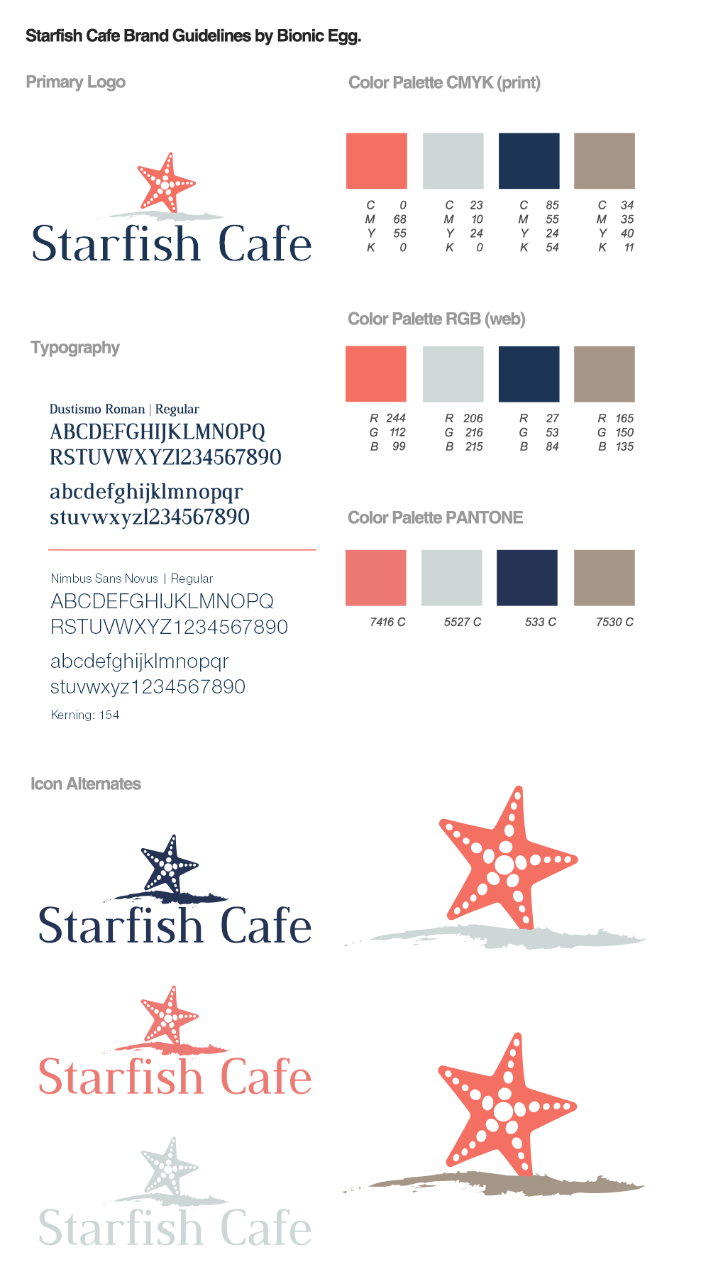 STARFISH-CAFE-Brand-Guidelines